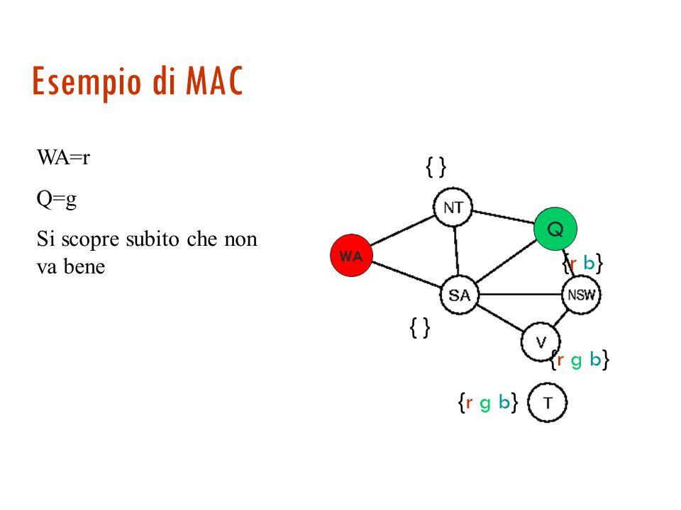 Consistenza degli archi  Un metodo veloce per propagare i vincoli.