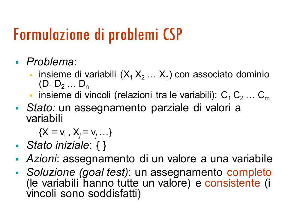 Problemi di soddisfacimento di vincoli (CSP)  Problemi con una struttura particolare, per cui conviene pensare ad algoritmi specializzati.