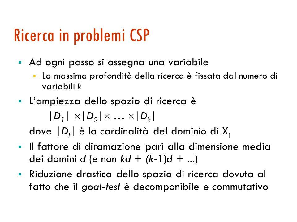 Tipi di problemi CSP  Variabili discrete con domini finiti o infiniti  CSP booleani (valori vero e falso)  Variabili con domini continui:  programmazione lineare  I vincoli possono essere:  unari (es.
