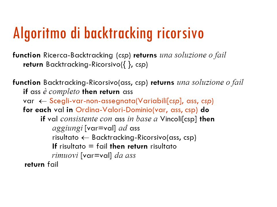 Esempio di backtracking