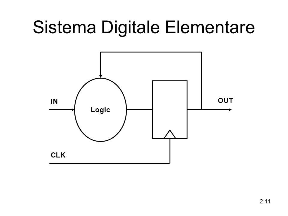 2.11 Sistema Digitale Elementare Logic CLK IN OUT
