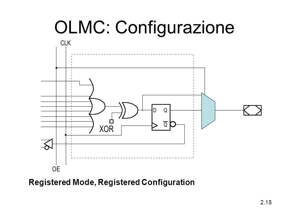 2.15 OLMC: Configurazione Registered Mode, Registered Configuration