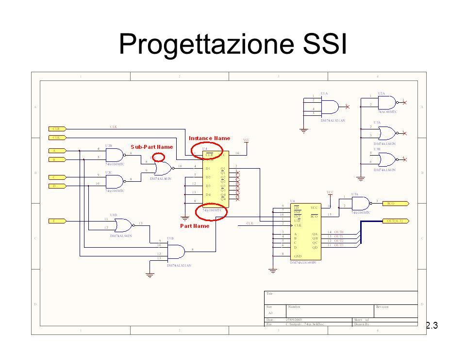 2.3 Progettazione SSI