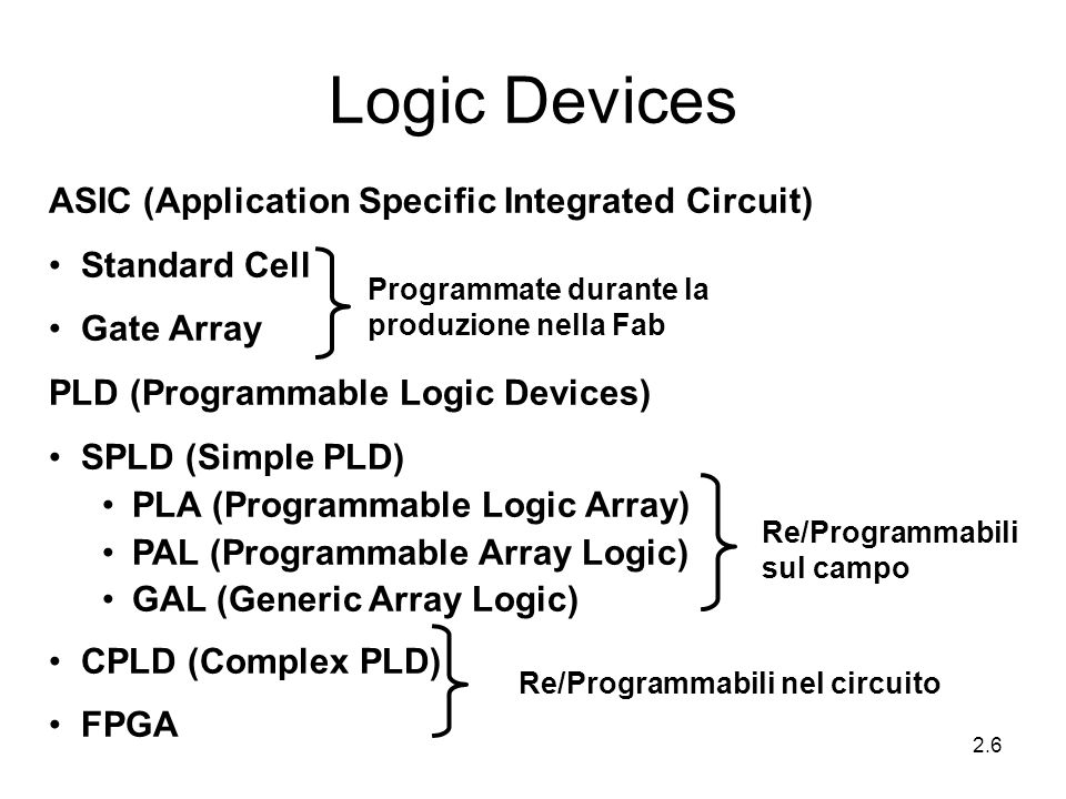 2.6 Logic Devices ASIC (Application Specific Integrated Circuit) Standard Cell Gate Array PLD (Programmable Logic Devices) SPLD (Simple PLD) PLA (Prog