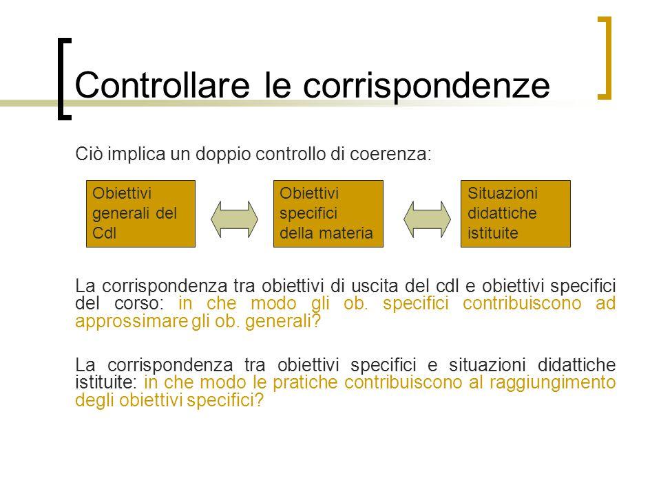 Controllare le corrispondenze Ciò implica un doppio controllo di coerenza: La corrispondenza tra obiettivi di uscita del cdl e obiettivi specifici del corso: in che modo gli ob.