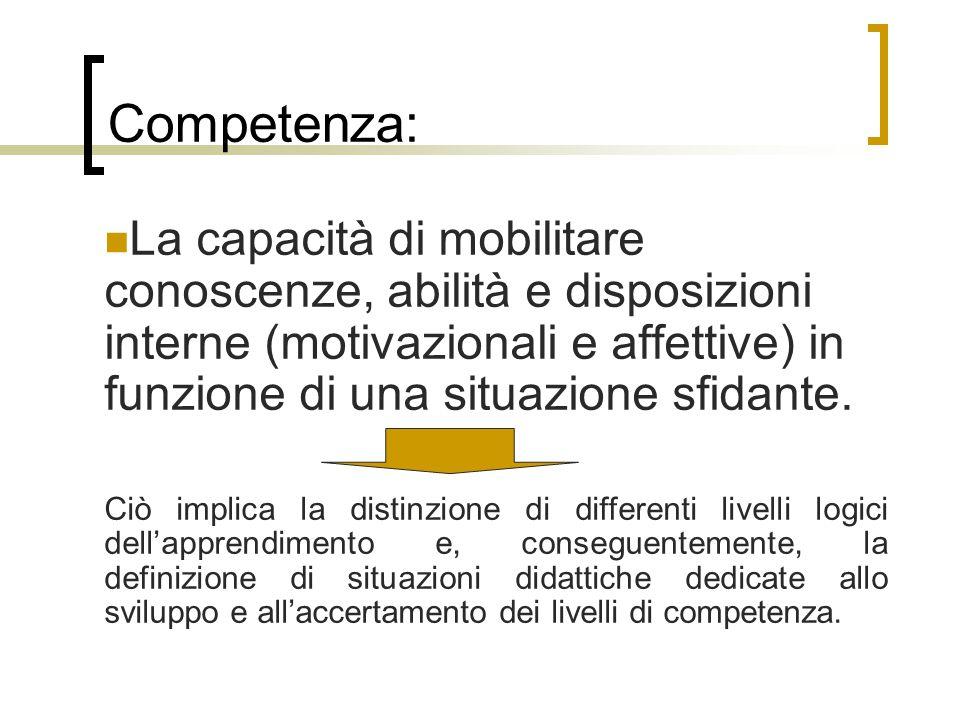 Competenza: La capacità di mobilitare conoscenze, abilità e disposizioni interne (motivazionali e affettive) in funzione di una situazione sfidante.