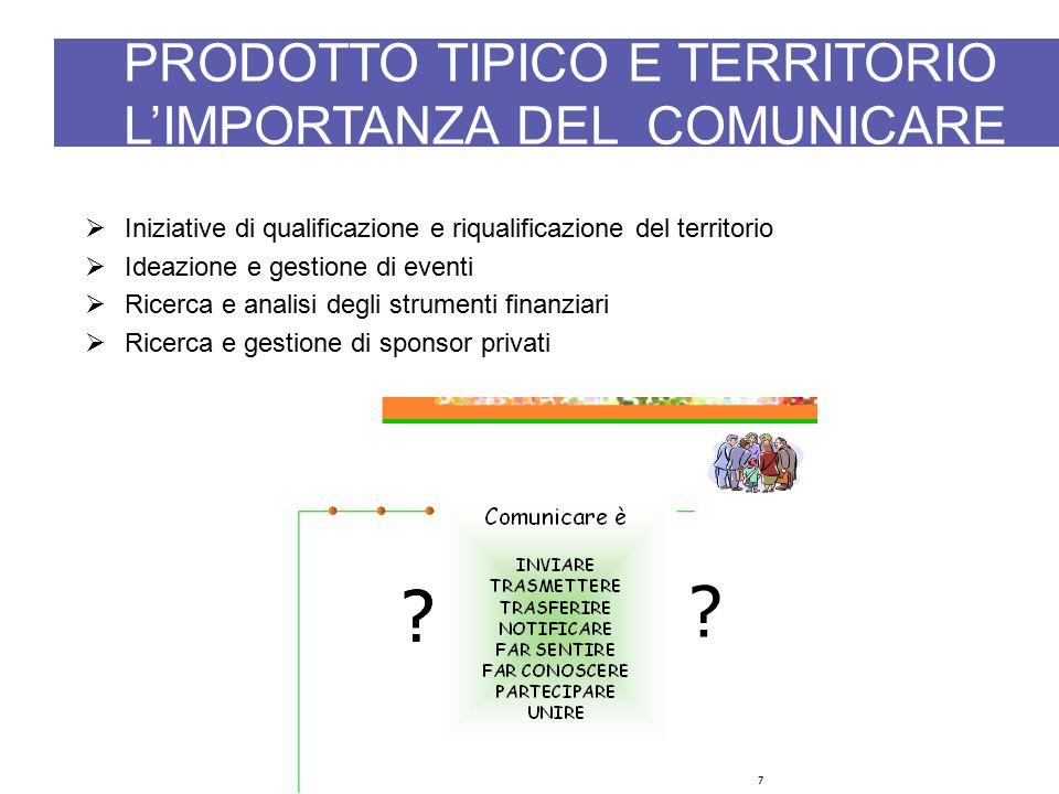  Iniziative di qualificazione e riqualificazione del territorio  Ideazione e gestione di eventi  Ricerca e analisi degli strumenti finanziari  Ric