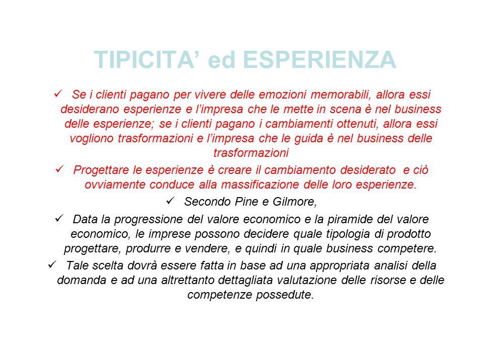 Massimo Pellingra Grazie dell'attenzione !