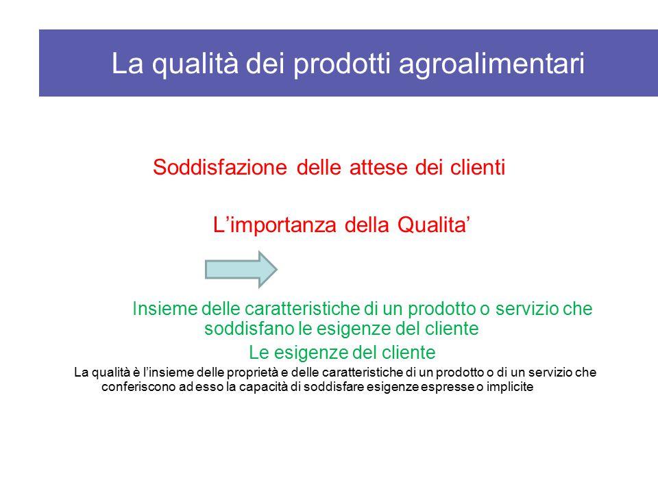 Soddisfazione delle attese dei clienti L'importanza della Qualita' Insieme delle caratteristiche di un prodotto o servizio che soddisfano le esigenze