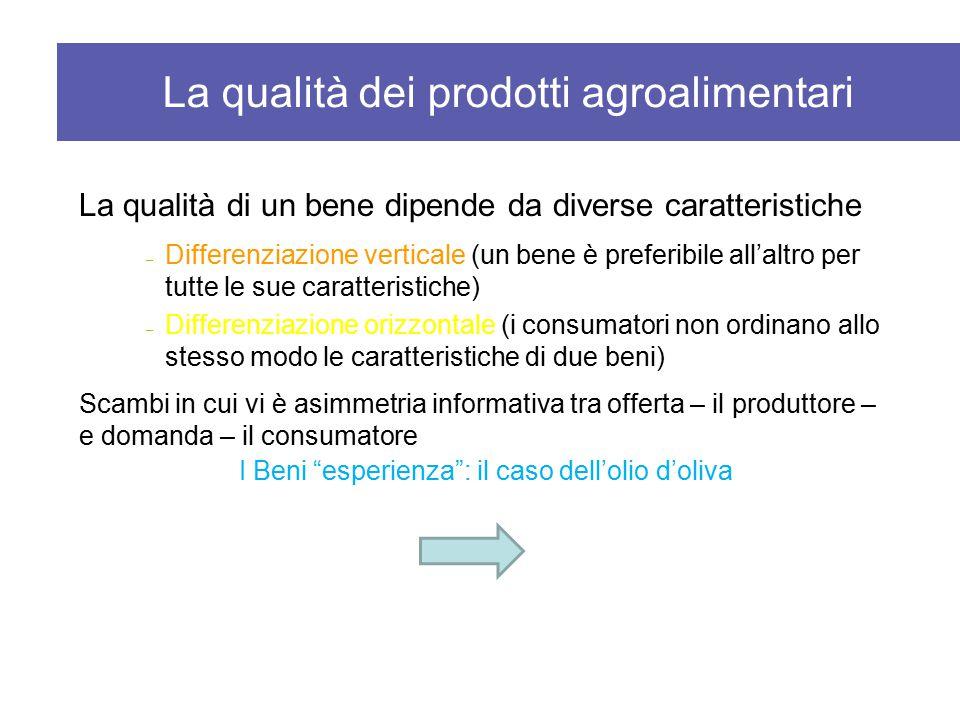 La qualità di un bene dipende da diverse caratteristiche – Differenziazione verticale (un bene è preferibile all'altro per tutte le sue caratteristich