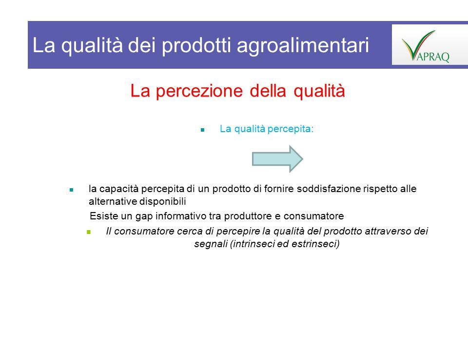 La percezione della qualità La qualità percepita: la capacità percepita di un prodotto di fornire soddisfazione rispetto alle alternative disponibili