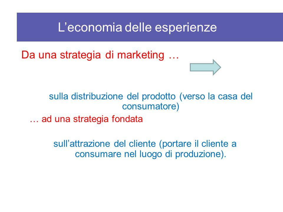 Da una strategia di marketing … sulla distribuzione del prodotto (verso la casa del consumatore) … ad una strategia fondata sull'attrazione del client