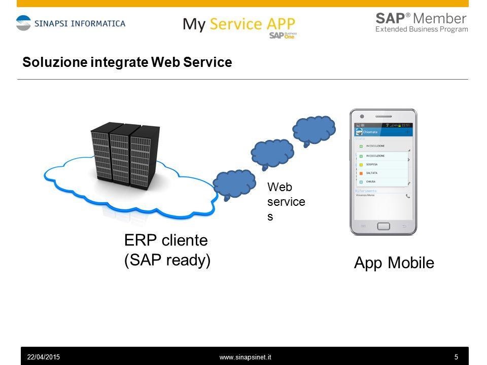 522/04/2015 Soluzione integrate Web Service ERP cliente (SAP ready) App Mobile Web service s www.sinapsinet.it