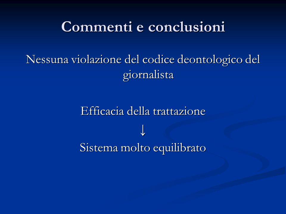 Commenti e conclusioni Nessuna violazione del codice deontologico del giornalista Efficacia della trattazione ↓ Sistema molto equilibrato
