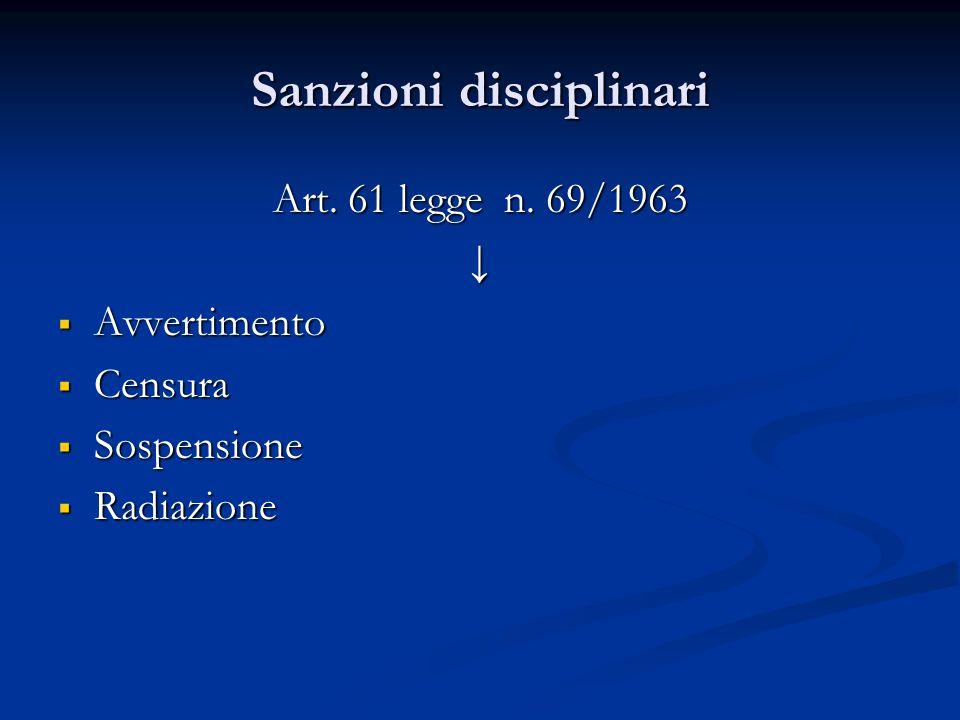 Sanzioni disciplinari Art. 61 legge n. 69/1963 ↓  Avvertimento  Censura  Sospensione  Radiazione