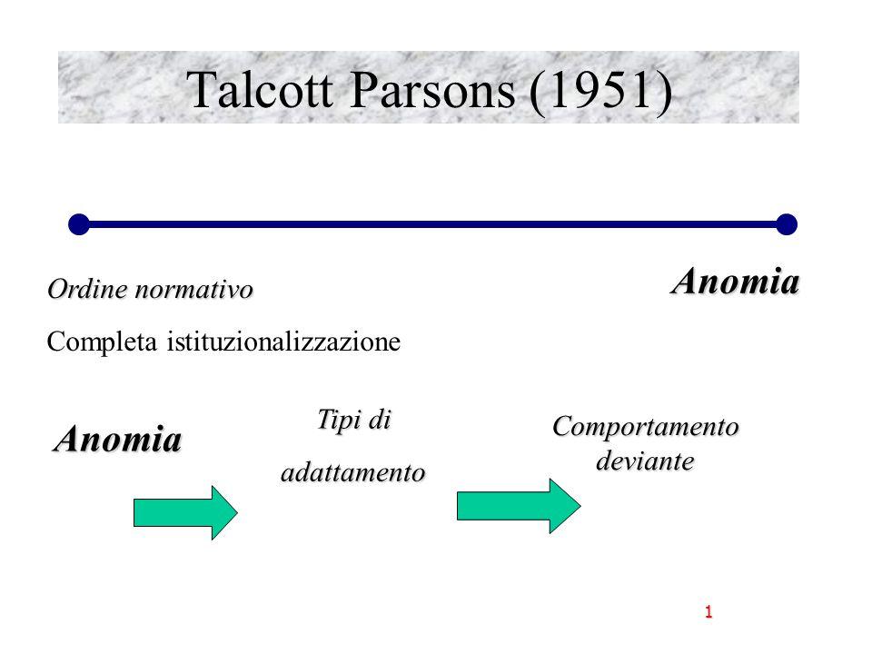 1 Talcott Parsons (1951) Ordine normativo Completa istituzionalizzazione Anomia Anomia Tipi di adattamento Comportamento deviante