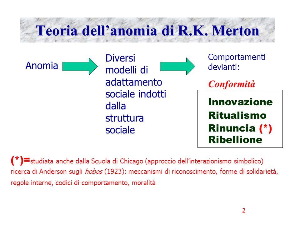 2 Teoria dell'anomia di R.K. Merton Anomia Diversi modelli di adattamento sociale indotti dalla struttura sociale Comportamenti devianti: Conformità I