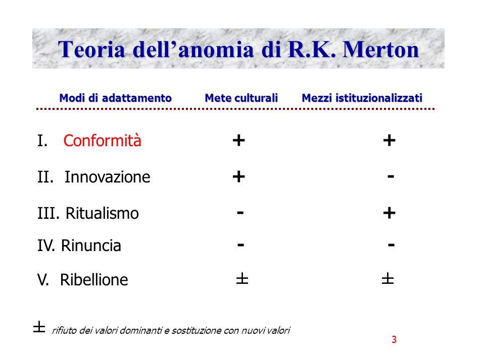 3 Teoria dell'anomia di R.K. Merton Modi di adattamentoMete culturaliMezzi istituzionalizzati I. Conformità + + II. Innovazione + - III. Ritualismo -