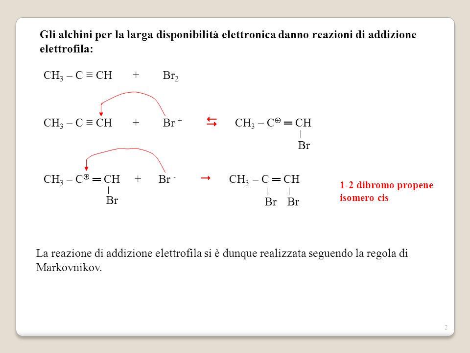 2 Gli alchini per la larga disponibilità elettronica danno reazioni di addizione elettrofila: CH 3 – C ≡ CH + Br 2 Br CH 3 – C ≡ CH + Br +  CH 3 – C
