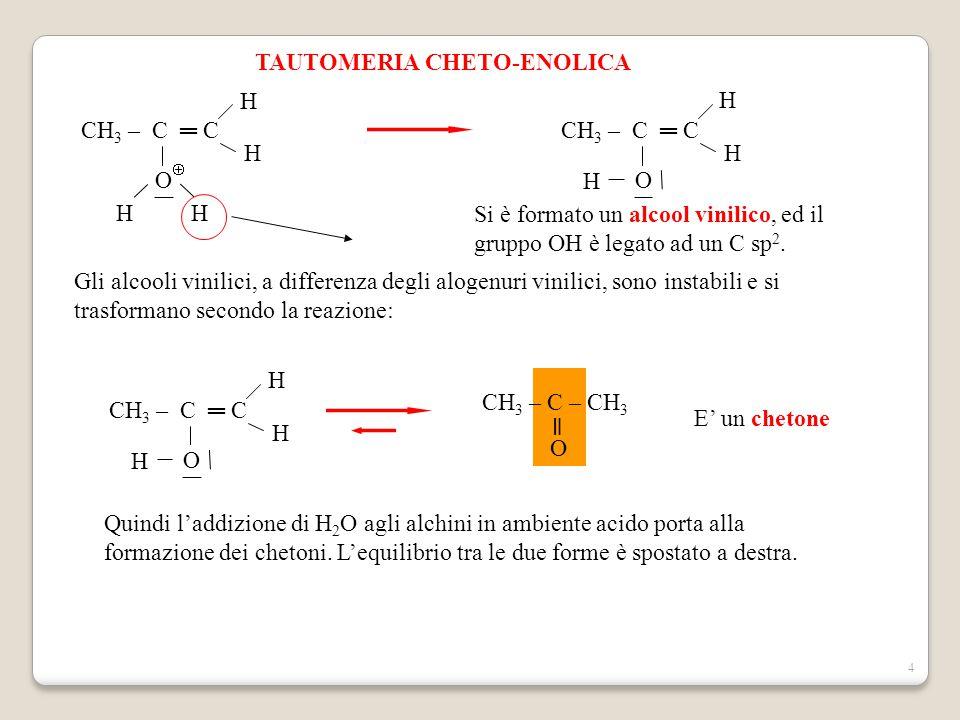 4 CH 3 – C ═ C H H O HH  H H O H Si è formato un alcool vinilico, ed il gruppo OH è legato ad un C sp 2. Gli alcooli vinilici, a differenza degli alo