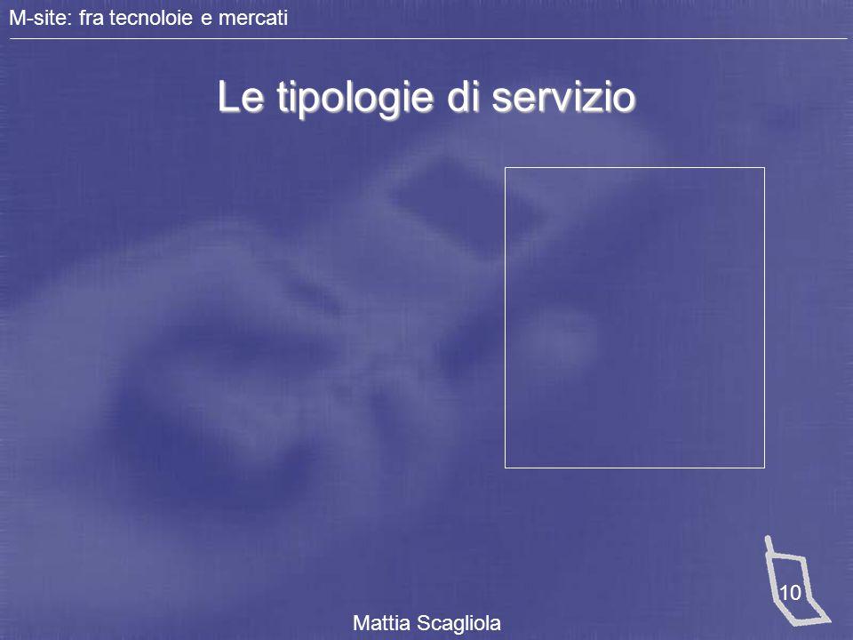 M-site: fra tecnoloie e mercati Mattia Scagliola 10 Le tipologie di servizio 6% Comunicazione & Community 4% Personalizzazione 3% Giochi 1% Altro 86%