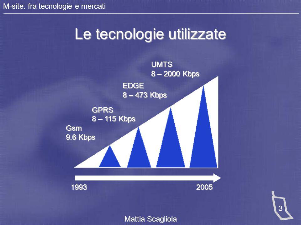 M-site: fra tecnologie e mercati Mattia Scagliola 3 Le tecnologie utilizzate Gsm 9.6 Kbps GPRS 19932005 8 – 115 Kbps 8 – 473 Kbps 8 – 2000 Kbps EDGE U