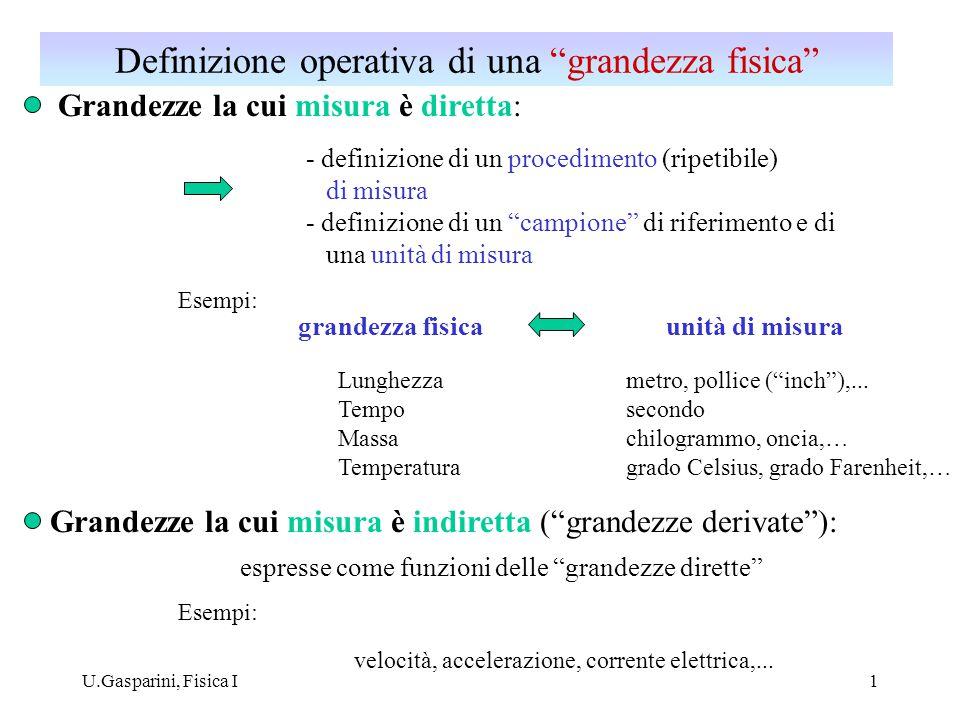 """U.Gasparini, Fisica I1 - definizione di un procedimento (ripetibile) di misura - definizione di un """"campione"""" di riferimento e di una unità di misura"""