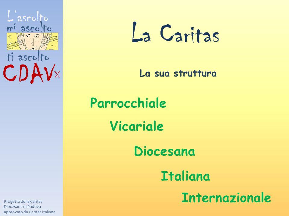 L'ascolto mi ascolto ti ascolto CDAV X La Caritas Progetto della Caritas Diocesana di Padova approvato da Caritas Italiana La sua struttura Parrocchiale Vicariale Diocesana Italiana Internazionale