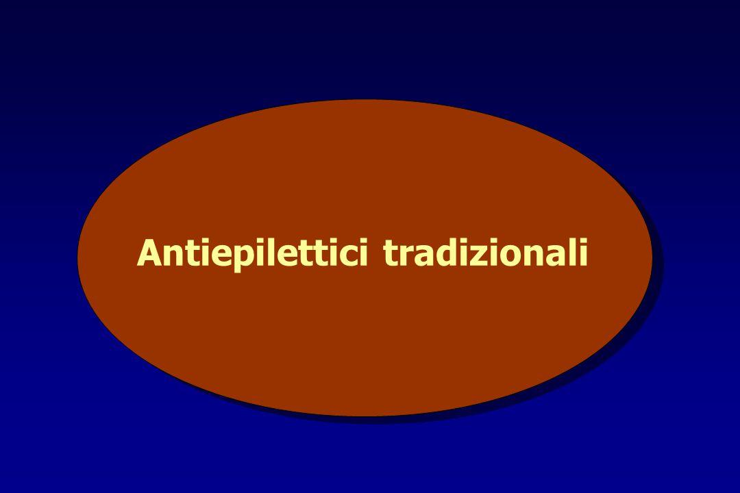 Antiepilettici tradizionali