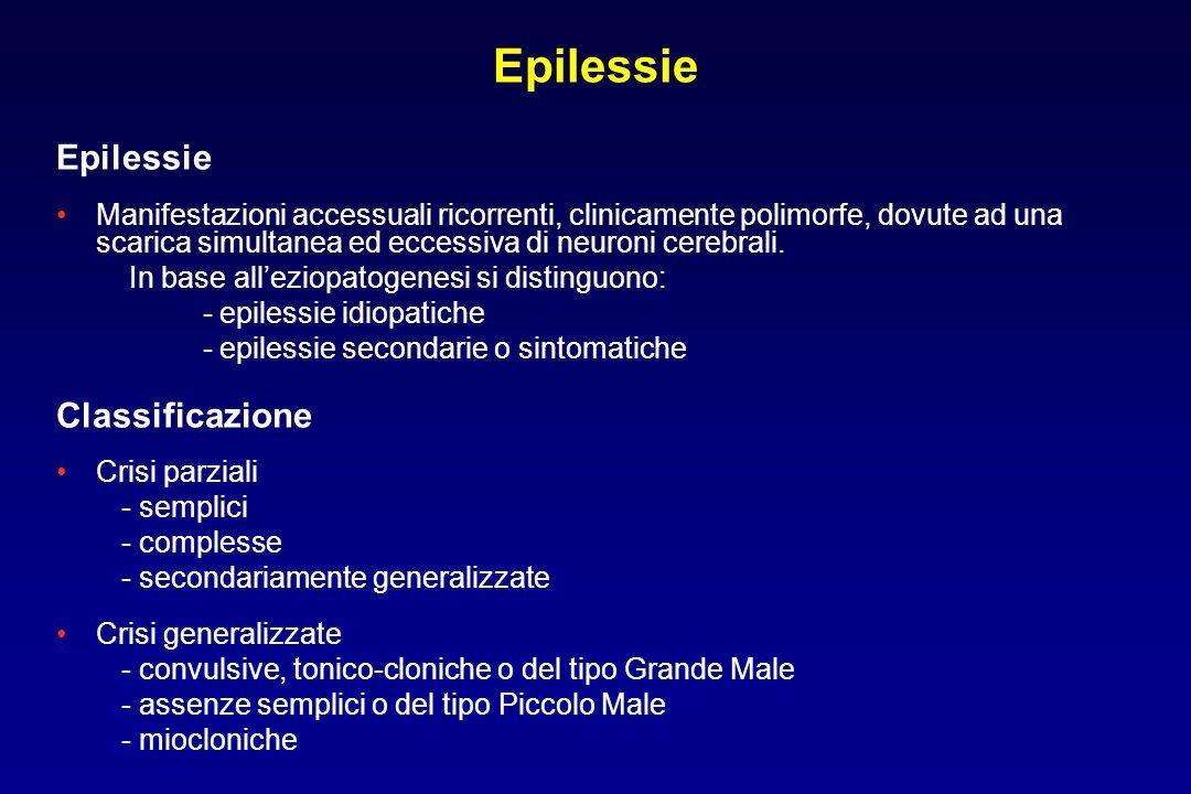 Epilessie Manifestazioni accessuali ricorrenti, clinicamente polimorfe, dovute ad una scarica simultanea ed eccessiva di neuroni cerebrali. In base al