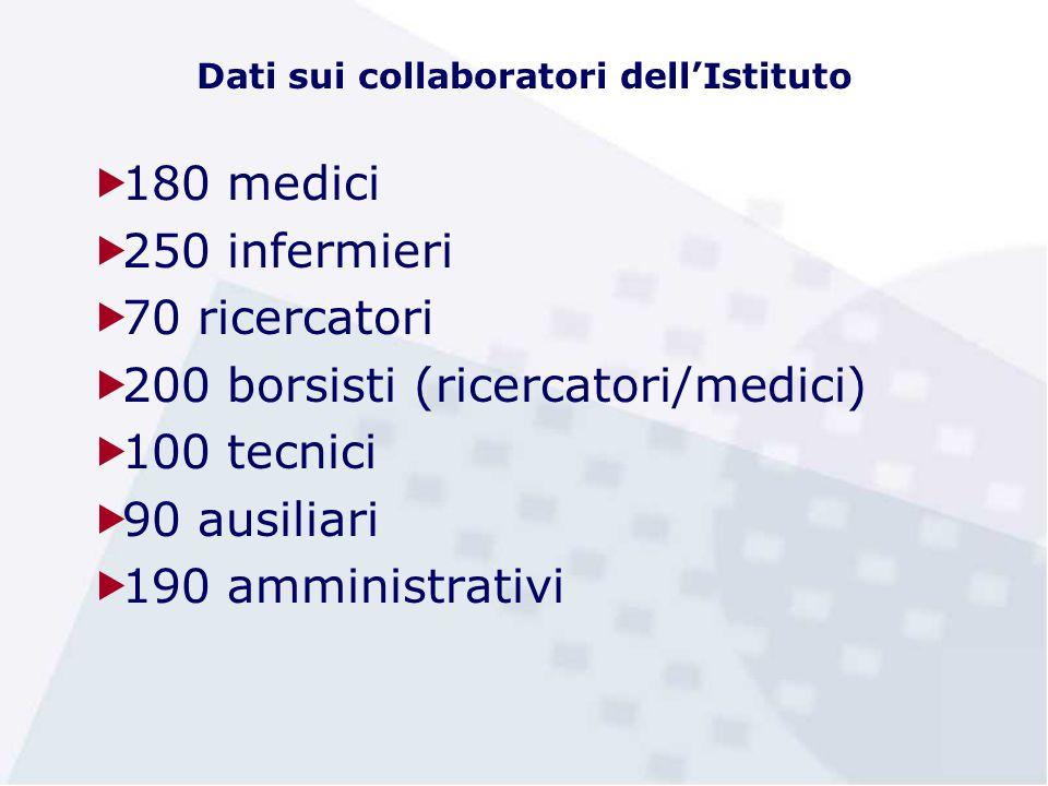 Dati sui collaboratori dell'Istituto  180 medici  250 infermieri  70 ricercatori  200 borsisti (ricercatori/medici)  100 tecnici  90 ausiliari 