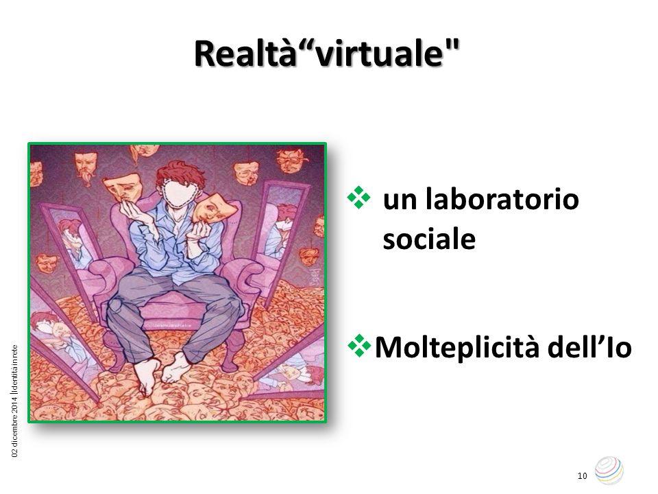 """02 dicembre 2014  Identità in rete 10  un laboratorio sociale  Molteplicità dell'Io Realtà""""virtuale"""