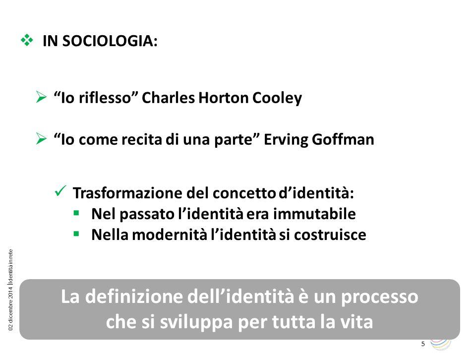 02 dicembre 2014  Identità in rete 5  IN SOCIOLOGIA: La definizione dell'identità è un processo che si sviluppa per tutta la vita Trasformazione del