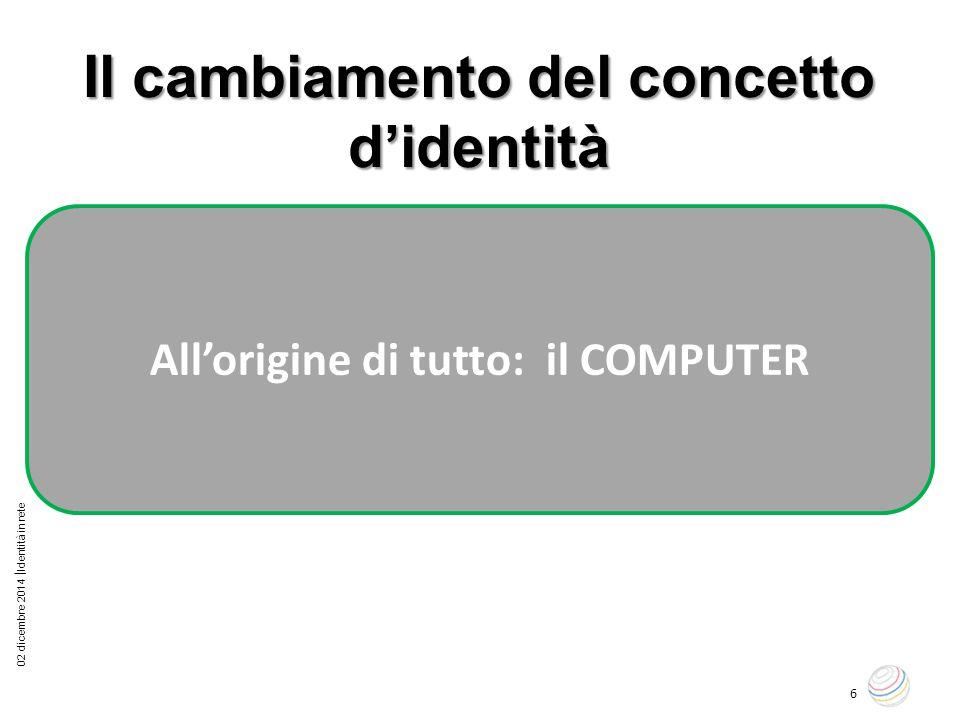 02 dicembre 2014  Identità in rete 6 All'origine di tutto: il COMPUTER Il cambiamento del concetto d'identità