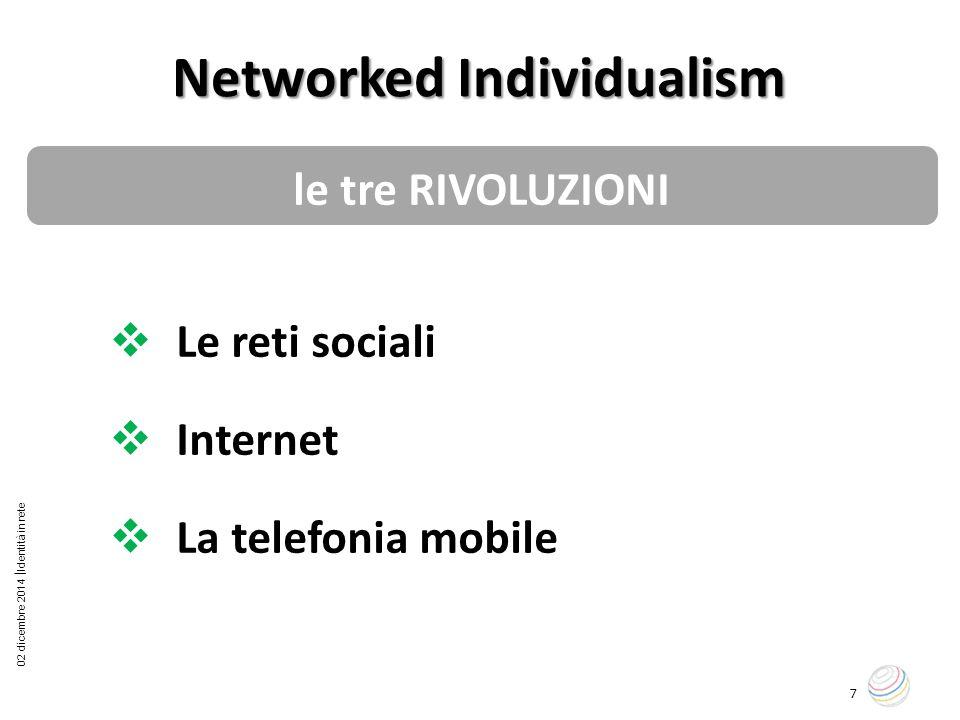 02 dicembre 2014  Identità in rete 7  Le reti sociali  Internet  La telefonia mobile le tre RIVOLUZIONI Networked Individualism