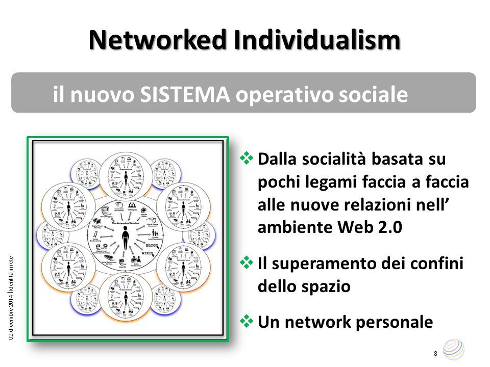 02 dicembre 2014  Identità in rete 8 il nuovo SISTEMA operativo sociale  Dalla socialità basata su pochi legami faccia a faccia alle nuove relazioni
