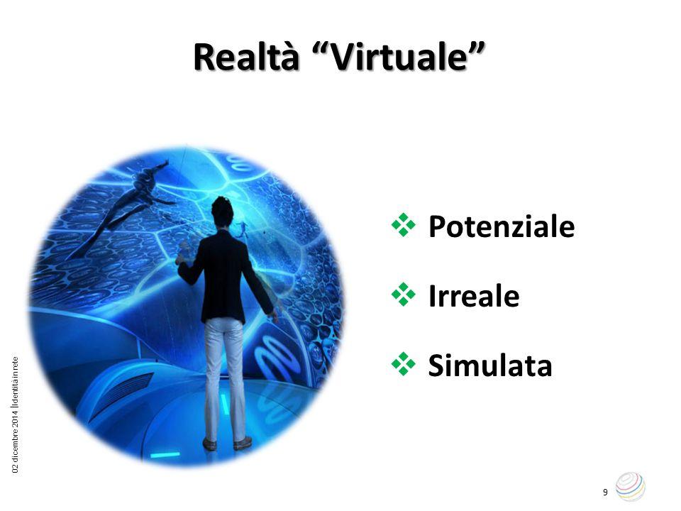 """02 dicembre 2014  Identità in rete 9 Realtà """"Virtuale""""  Potenziale  Irreale  Simulata"""