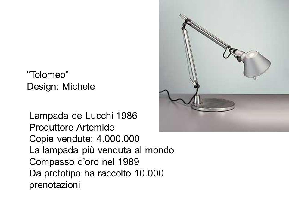 Lampada de Lucchi 1986 Produttore Artemide Copie vendute: 4.000.000 La lampada più venduta al mondo Compasso d'oro nel 1989 Da prototipo ha raccolto 1