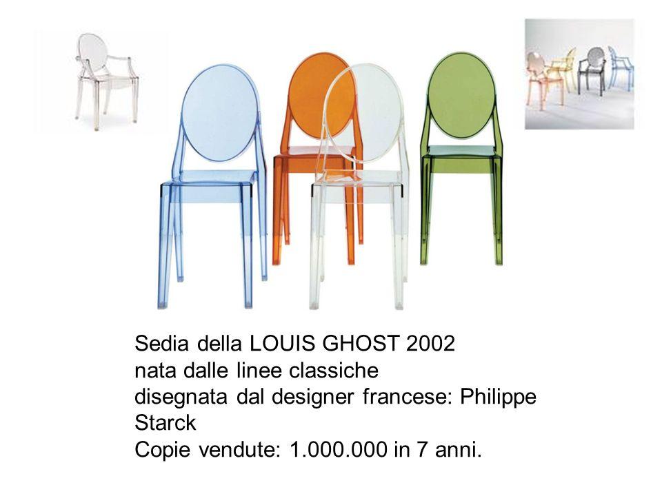 Sedia della LOUIS GHOST 2002 nata dalle linee classiche disegnata dal designer francese: Philippe Starck Copie vendute: 1.000.000 in 7 anni.