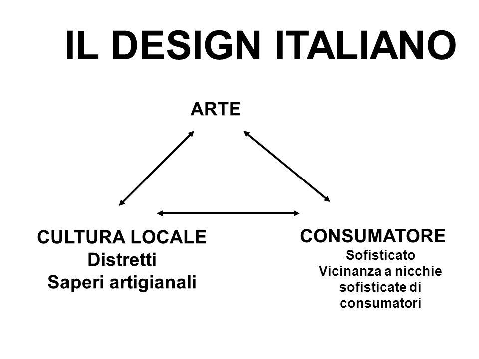 IL DESIGN ITALIANO ARTE CULTURA LOCALE Distretti Saperi artigianali CONSUMATORE Sofisticato Vicinanza a nicchie sofisticate di consumatori