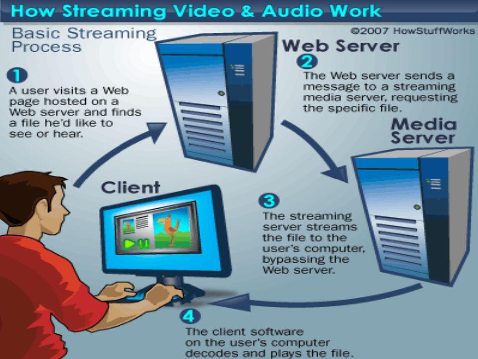 STREAMING On demandLive -Per streaming on demand si intende la realizzazione e la successiva distribuzione di un filmato in streaming non in real time, ma ogni volta che viene richiesto.