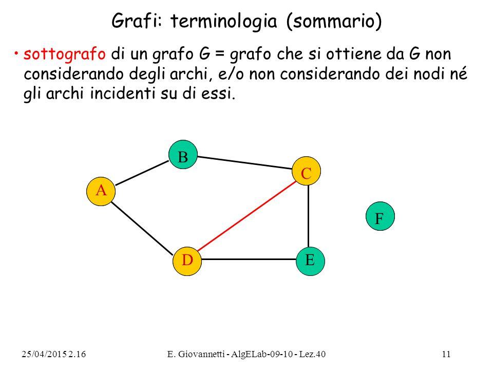 25/04/2015 2.18E. Giovannetti - AlgELab-09-10 - Lez.4011 Grafi: terminologia (sommario) sottografo di un grafo G = grafo che si ottiene da G non consi