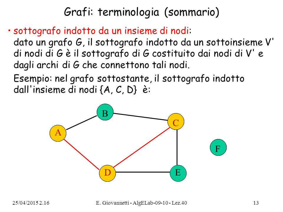 25/04/2015 2.18E. Giovannetti - AlgELab-09-10 - Lez.4013 Grafi: terminologia (sommario) sottografo indotto da un insieme di nodi: dato un grafo G, il