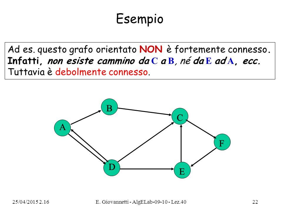 25/04/2015 2.18E. Giovannetti - AlgELab-09-10 - Lez.4022 A B C F D E Esempio A B C F D E Ad es. questo grafo orientato NON è fortemente connesso. Infa