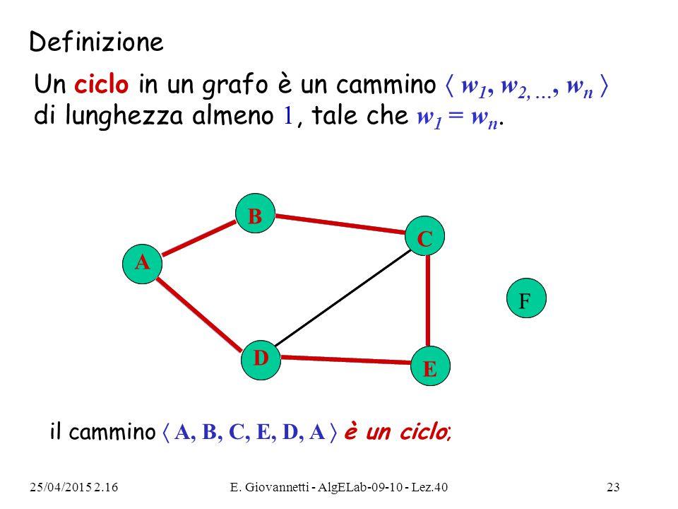 25/04/2015 2.18E. Giovannetti - AlgELab-09-10 - Lez.4023 Un ciclo in un grafo è un cammino  w 1, w 2, …, w n  di lunghezza almeno 1, tale che w 1 =