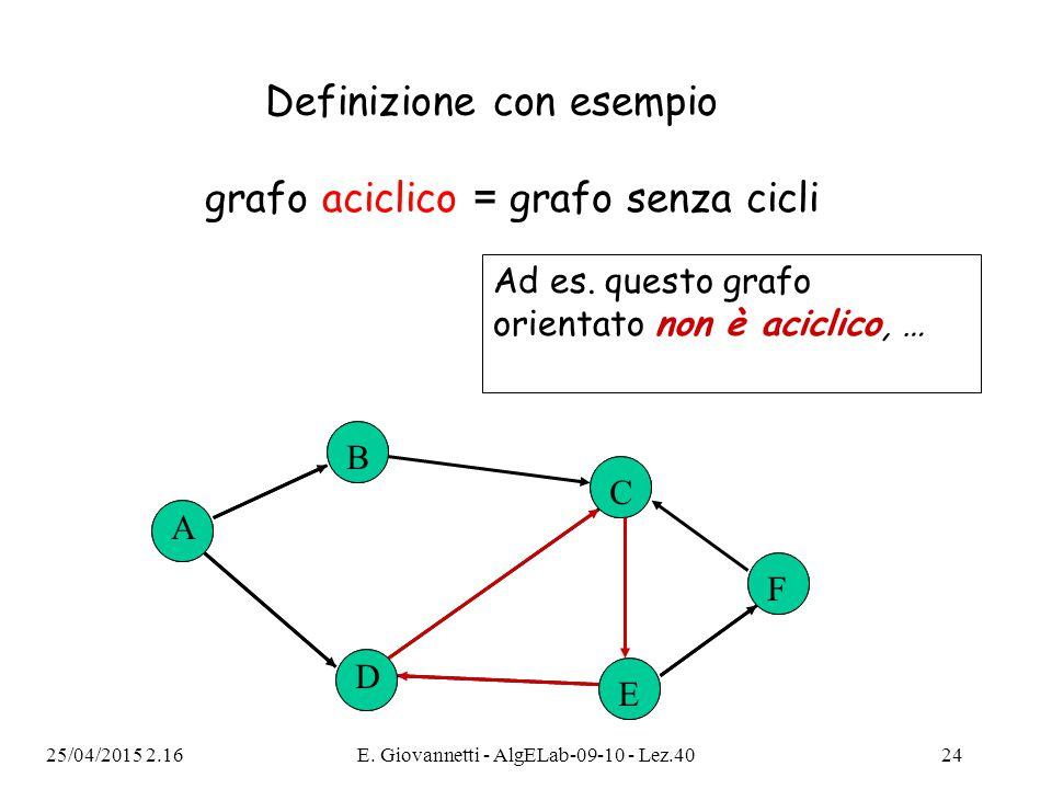 25/04/2015 2.18E. Giovannetti - AlgELab-09-10 - Lez.4024 grafo aciclico = grafo senza cicli Definizione con esempio Ad es. questo grafo orientato non