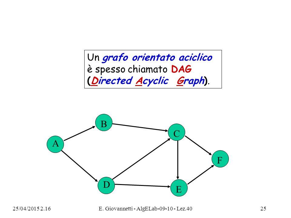 25/04/2015 2.18E. Giovannetti - AlgELab-09-10 - Lez.4025 Un grafo orientato aciclico è spesso chiamato DAG (Directed Acyclic Graph). A B C F D E