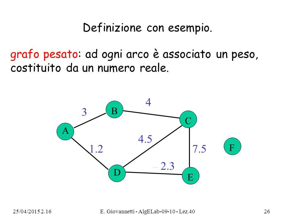 25/04/2015 2.18E. Giovannetti - AlgELab-09-10 - Lez.4026 A B C F D E – 2.3 3 4 7.51.2 4.5 Definizione con esempio. grafo pesato: ad ogni arco è associ