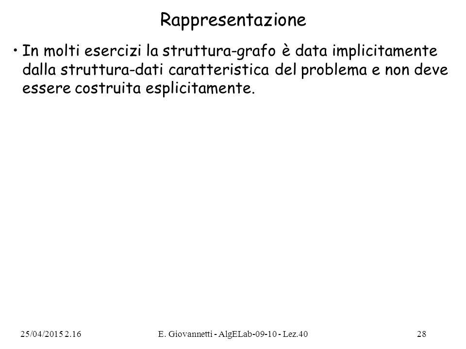 Rappresentazione In molti esercizi la struttura-grafo è data implicitamente dalla struttura-dati caratteristica del problema e non deve essere costrui
