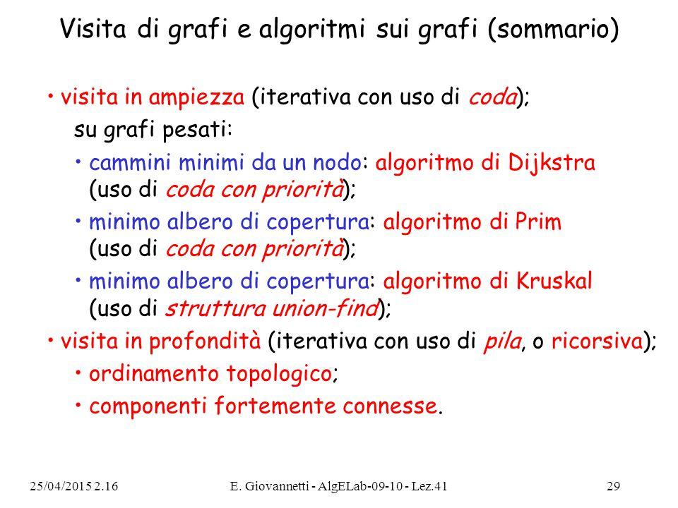 25/04/2015 2.18E. Giovannetti - AlgELab-09-10 - Lez.4129 Visita di grafi e algoritmi sui grafi (sommario) visita in ampiezza (iterativa con uso di cod
